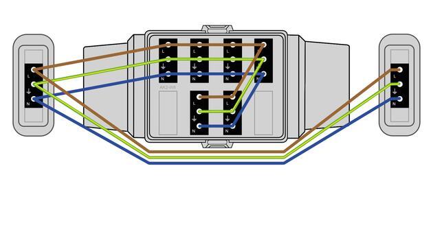 AK2-S/GZ/WAK 3p, met deksel 6x3p WAGO
